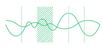 Interana-graph
